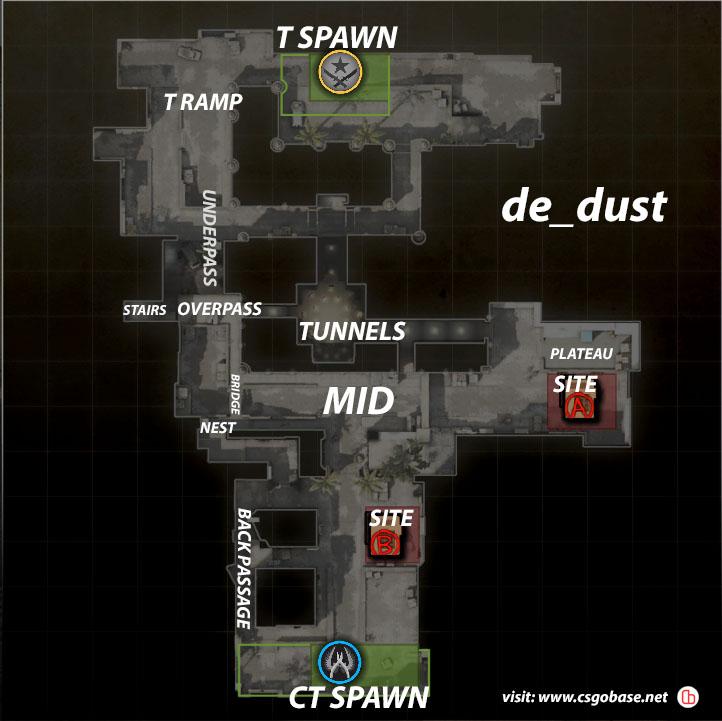 позиций на карте De_Dust